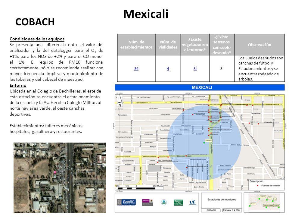 Mexicali COBACH Núm. de establecimientos Núm. de vialidades ¿Existe vegetación en el entorno.