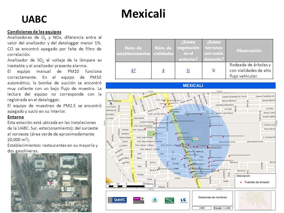 Mexicali UABC Núm. de establecimientos Núm. de vialidades ¿Existe vegetación en el entorno.