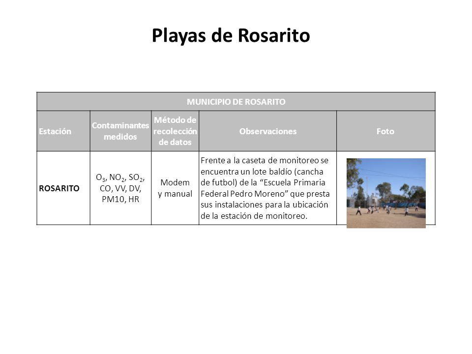 Playas de Rosarito MUNICIPIO DE ROSARITO Estación Contaminantes medidos Método de recolección de datos ObservacionesFoto ROSARITO O 3, NO 2, SO 2, CO, VV, DV, PM10, HR Modem y manual Frente a la caseta de monitoreo se encuentra un lote baldío (cancha de futbol) de la Escuela Primaria Federal Pedro Moreno que presta sus instalaciones para la ubicación de la estación de monitoreo.