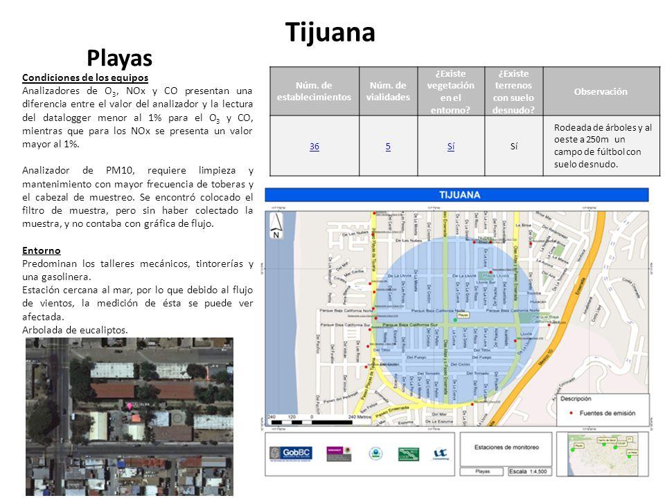 Tijuana Playas Núm. de establecimientos Núm. de vialidades ¿Existe vegetación en el entorno.
