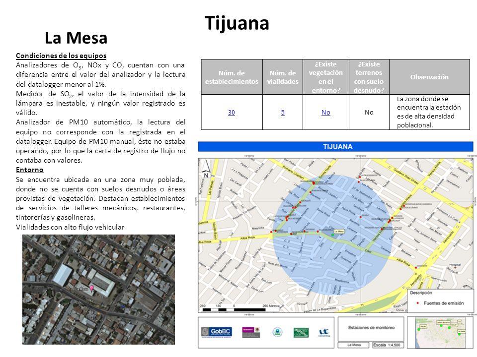 Tijuana La Mesa Núm. de establecimientos Núm. de vialidades ¿Existe vegetación en el entorno.