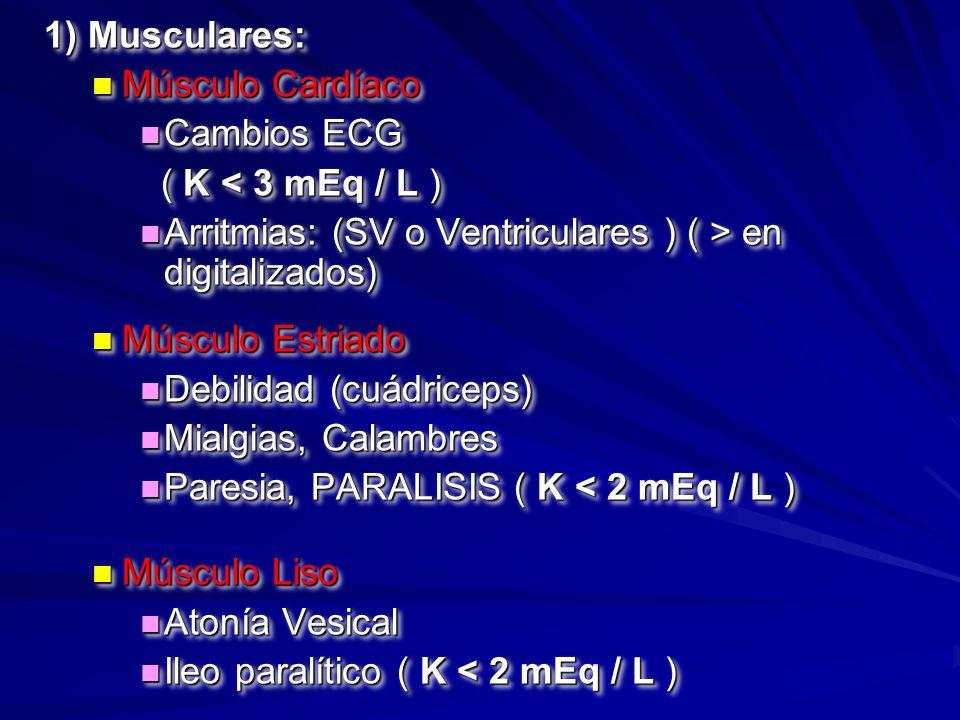 1) Musculares: n Músculo Cardíaco n Cambios ECG ( K < 3 mEq / L ) ( K < 3 mEq / L ) n Arritmias: (SV o Ventriculares ) ( > en digitalizados) n Músculo