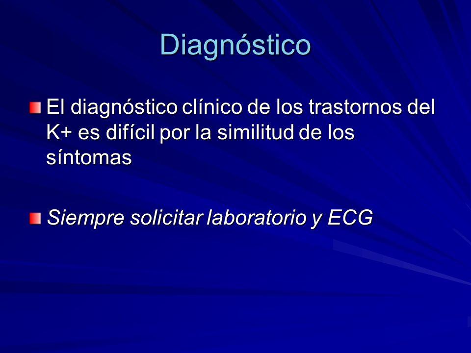 Diagnóstico El diagnóstico clínico de los trastornos del K+ es difícil por la similitud de los síntomas Siempre solicitar laboratorio y ECG