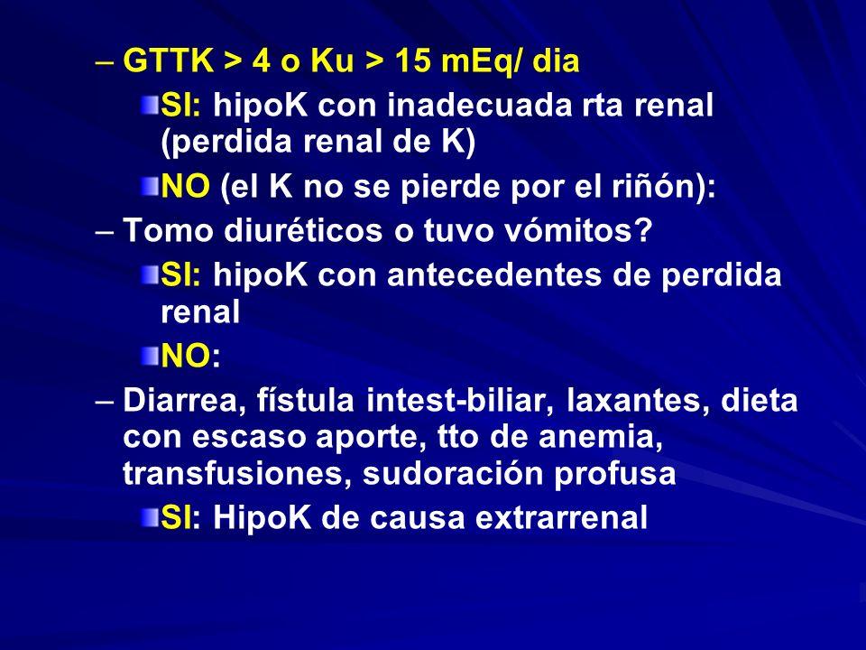 – –GTTK > 4 o Ku > 15 mEq/ dia SI: hipoK con inadecuada rta renal (perdida renal de K) NO (el K no se pierde por el riñón): – –Tomo diuréticos o tuvo