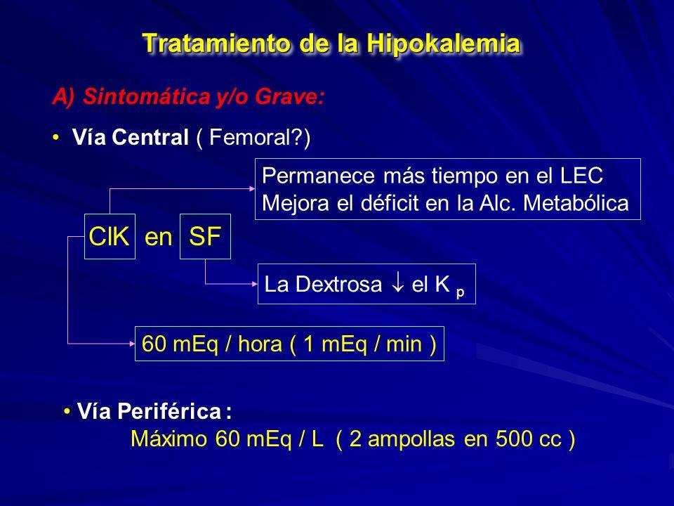 Tratamiento de la Hipokalemia A) Sintomática y/o Grave: Vía Central ( Femoral?) ClK en SF Permanece más tiempo en el LEC Mejora el déficit en la Alc.