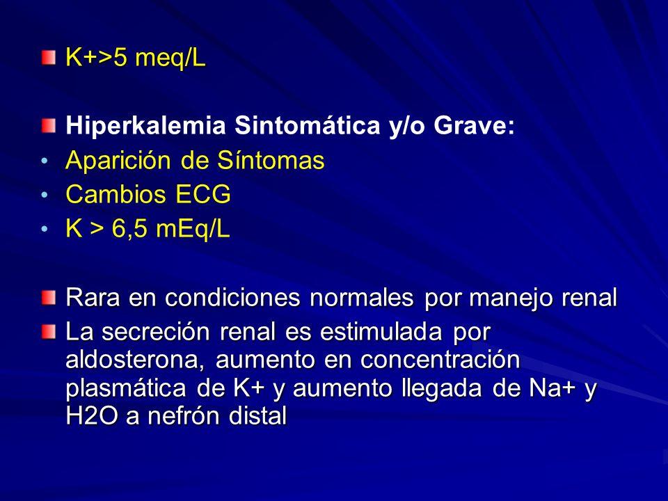 K+>5 meq/L Hiperkalemia Sintomática y/o Grave: Aparición de Síntomas Cambios ECG K > 6,5 mEq/L Rara en condiciones normales por manejo renal La secrec
