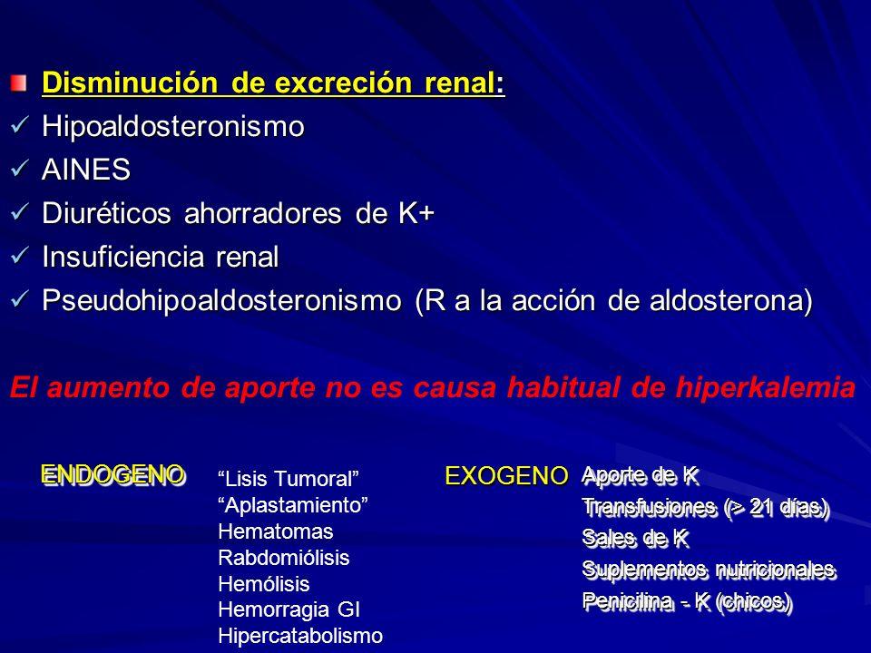 Disminución de excreción renal: Hipoaldosteronismo Hipoaldosteronismo AINES AINES Diuréticos ahorradores de K+ Diuréticos ahorradores de K+ Insuficien
