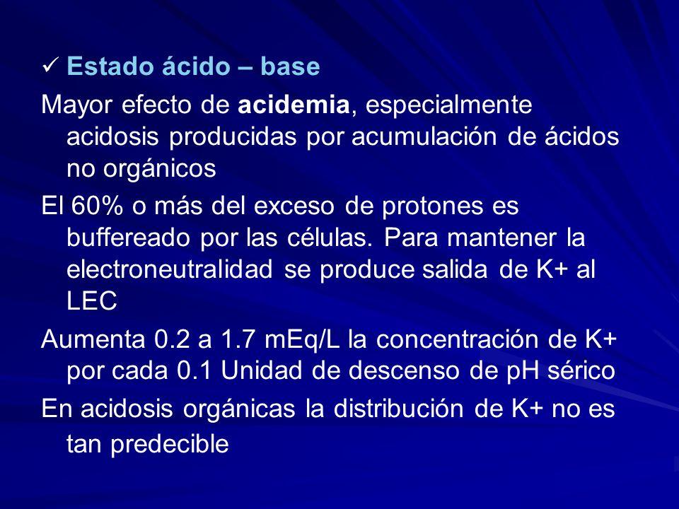 Estado ácido – base Mayor efecto de acidemia, especialmente acidosis producidas por acumulación de ácidos no orgánicos El 60% o más del exceso de prot