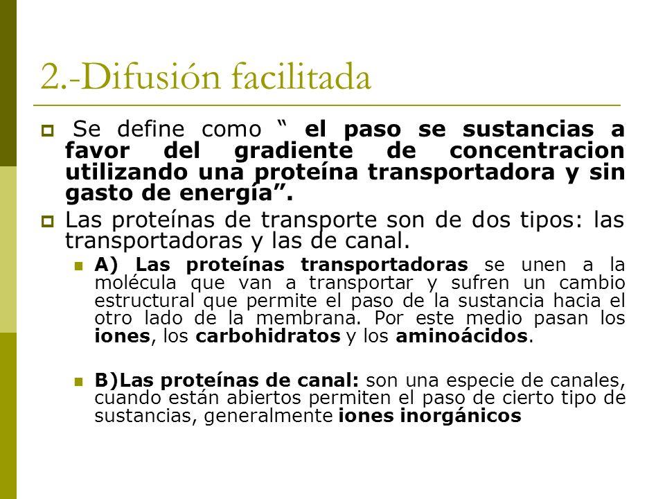 2.-Difusión facilitada Se define como el paso se sustancias a favor del gradiente de concentracion utilizando una proteína transportadora y sin gasto