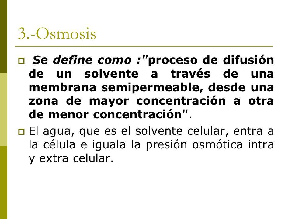 3.-Osmosis Se define como : proceso de difusión de un solvente a través de una membrana semipermeable, desde una zona de mayor concentración a otra de menor concentración .