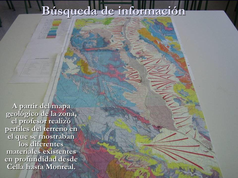 A partir del mapa geológico de la zona, el profesor realizó perfiles del terreno en el que se mostraban los diferentes materiales existentes en profun