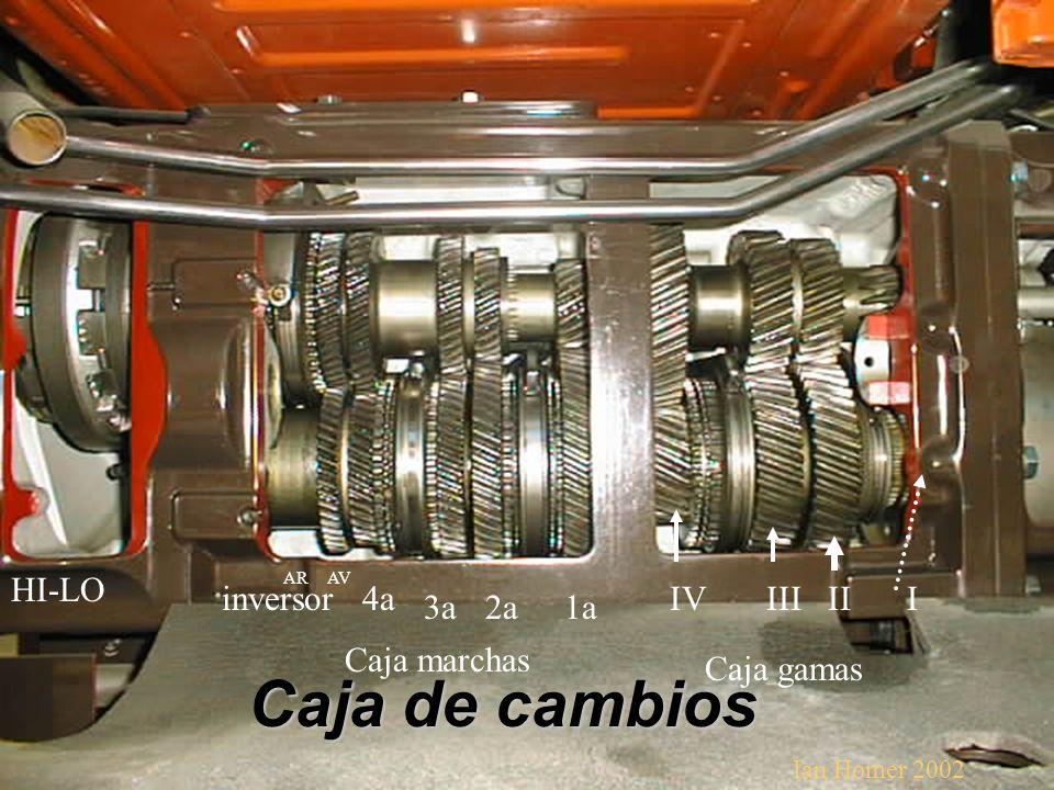 Caja de cambios 1a 4a 3a2a IVIIIIII HI-LO Caja marchas Caja gamas inversor ARAV Ian Homer 2002