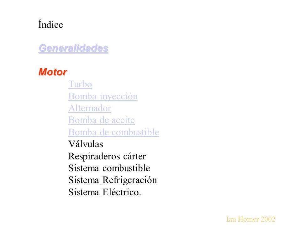 Índice Generalidades Motor Turbo Bomba inyección Alternador Bomba de aceite Bomba de combustible Válvulas Respiraderos cárter Sistema combustible Sistema Refrigeración Sistema Eléctrico.