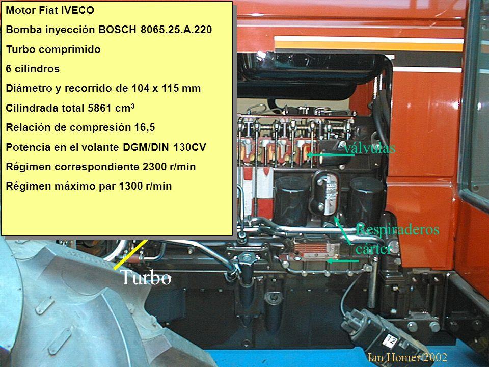 Turbo Respiraderos cárter válvulas Motor Fiat IVECO Bomba inyección BOSCH 8065.25.A.220 Turbo comprimido 6 cilindros Diámetro y recorrido de 104 x 115 mm Cilindrada total 5861 cm 3 Relación de compresión 16,5 Potencia en el volante DGM/DIN 130CV Régimen correspondiente 2300 r/min Régimen máximo par 1300 r/min Motor Fiat IVECO Bomba inyección BOSCH 8065.25.A.220 Turbo comprimido 6 cilindros Diámetro y recorrido de 104 x 115 mm Cilindrada total 5861 cm 3 Relación de compresión 16,5 Potencia en el volante DGM/DIN 130CV Régimen correspondiente 2300 r/min Régimen máximo par 1300 r/min Ian Homer 2002