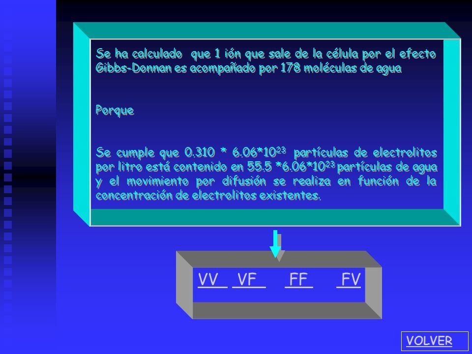V V V Una solución de electrolitos monovalentes que se disocia totalmente y que se define como 0.155 normal (0.155 N ) contiene 155 mEq/l del anión y