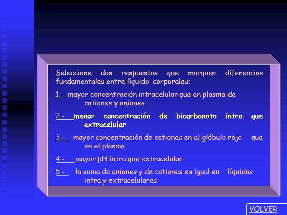 Seleccione dos respuestas que marquen diferencias fundamentales entre líquido corporales: 1.- 1.- mayor concentración intracelular que en plasma de ca