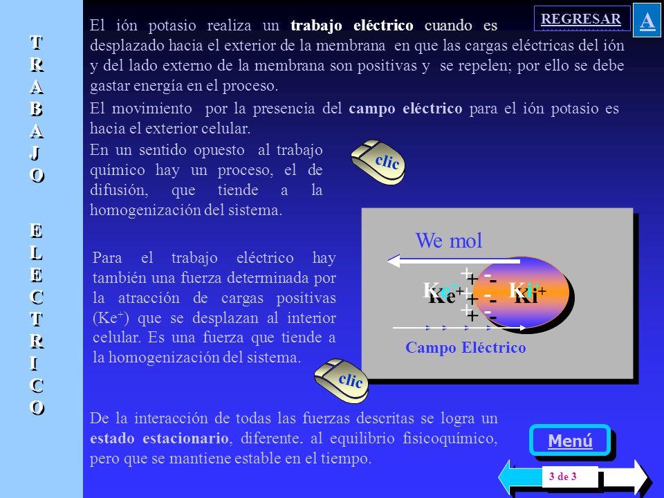 Ke+Ke+ Ke+Ke+ Ki+Ki+ Ki+Ki+ + - la valencia del ión (z) la diferencia de potencial eléctrico en la membra na ( dE = Ei - Ee) la distancia a recorrer (
