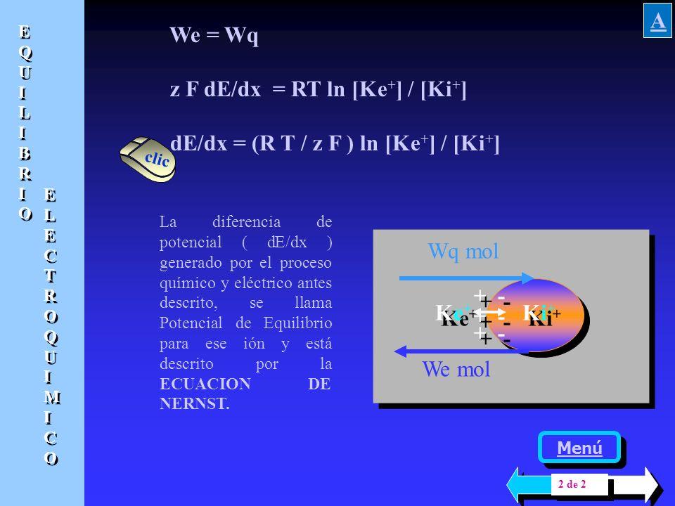 Ke+Ke+ Ke+Ke+ Ki+Ki+ Ki+Ki+ + - Se alcanza la condición de Equilibrio Electroquímico cuando el trabajo químico iguala al trabajo eléctrico We = z F dE