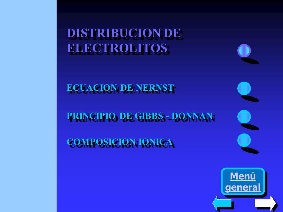 DISTRIBUCION DE ELECTROLITOS DISTRIBUCION DE ELECTROLITOS ECUACION DE NERNST PRINCIPIO DE GIBBS - DONNAN COMPOSICION IONICA Menú general Menú general
