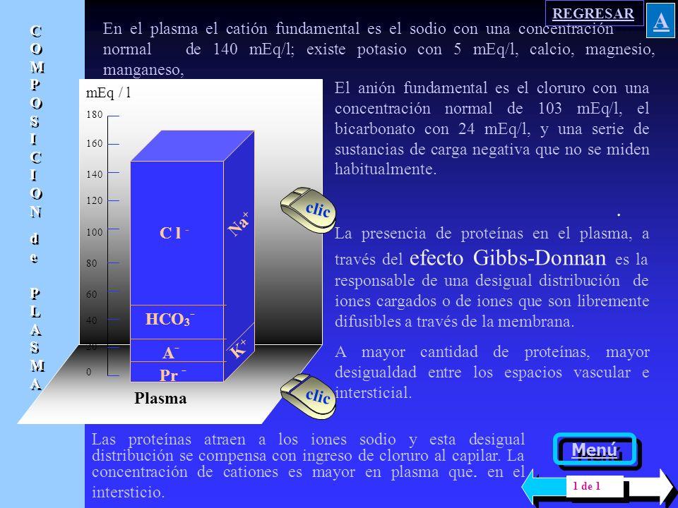 COMPOSICION COMPOSICION COMPOSICION COMPOSICION IONICA IONICA IONICA IONICA Se han descrito diferentes mecanismos que conducen………....................