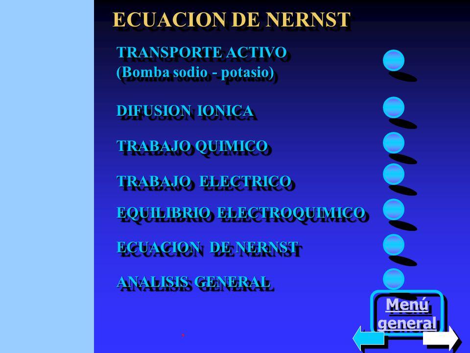, ECUACION DE NERNST ECUACION DE NERNST TRANSPORTE ACTIVO (Bomba sodio - potasio) TRANSPORTE ACTIVO (Bomba sodio - potasio) DIFUSION IONICA TRABAJO QUIMICO TRABAJO ELECTRICO EQUILIBRIO ELECTROQUIMICO ECUACION DE NERNST Menú general Menú general ANALISIS GENERAL
