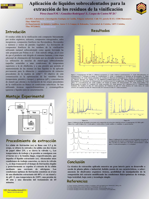 Aplicación de líquidos sobrecalentados para la extracción de los residuos de la vinificación Pérez-Juan P.M. 1 ; González-Rodríguez 2 J.; Luque de Cas