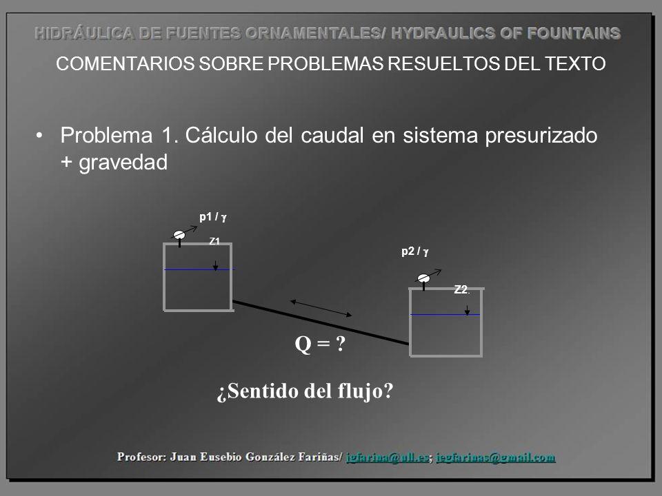 COMENTARIOS SOBRE PROBLEMAS RESUELTOS DEL TEXTO Problema 1. Cálculo del caudal en sistema presurizado + gravedad p1 / p2 / Z1 Z2. Q = ? ¿Sentido del f