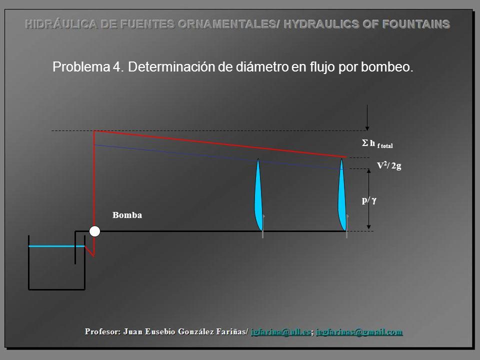 Problema 4. Determinación de diámetro en flujo por bombeo. p/ h f total V 2 / 2g Bomba