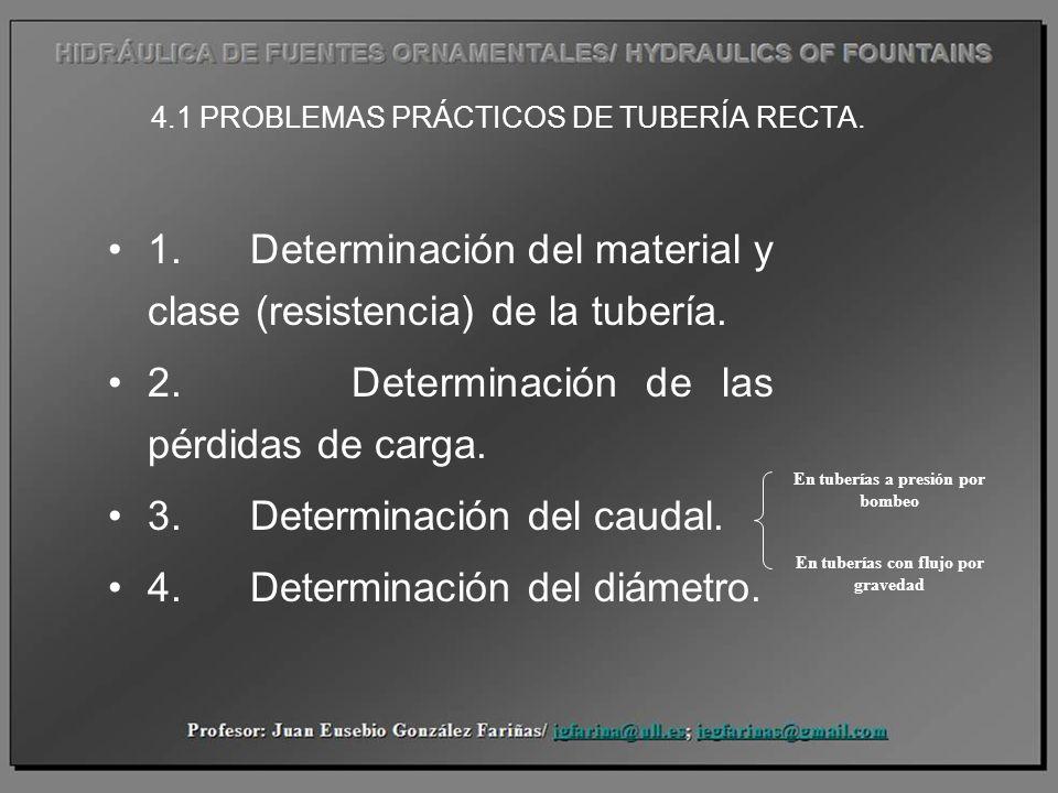 4.1 PROBLEMAS PRÁCTICOS DE TUBERÍA RECTA. 1. Determinación del material y clase (resistencia) de la tubería. 2. Determinación de las pérdidas de carga