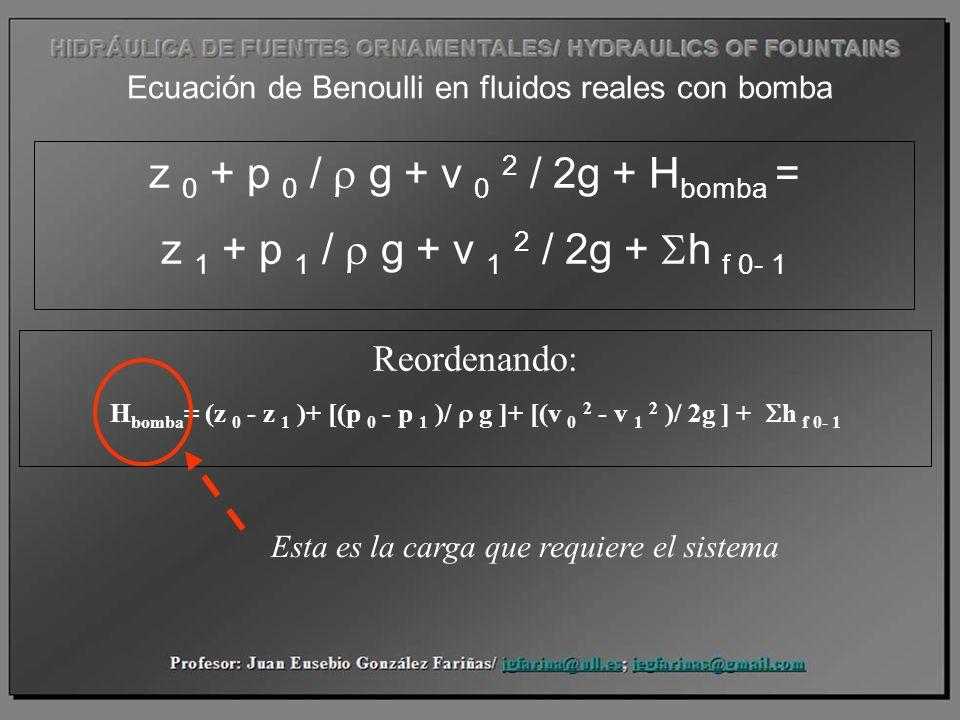 Ecuación de Benoulli en fluidos reales con bomba z 0 + p 0 / g + v 0 2 / 2g + H bomba = z 1 + p 1 / g + v 1 2 / 2g + h f 0- 1 Reordenando: H bomba = (