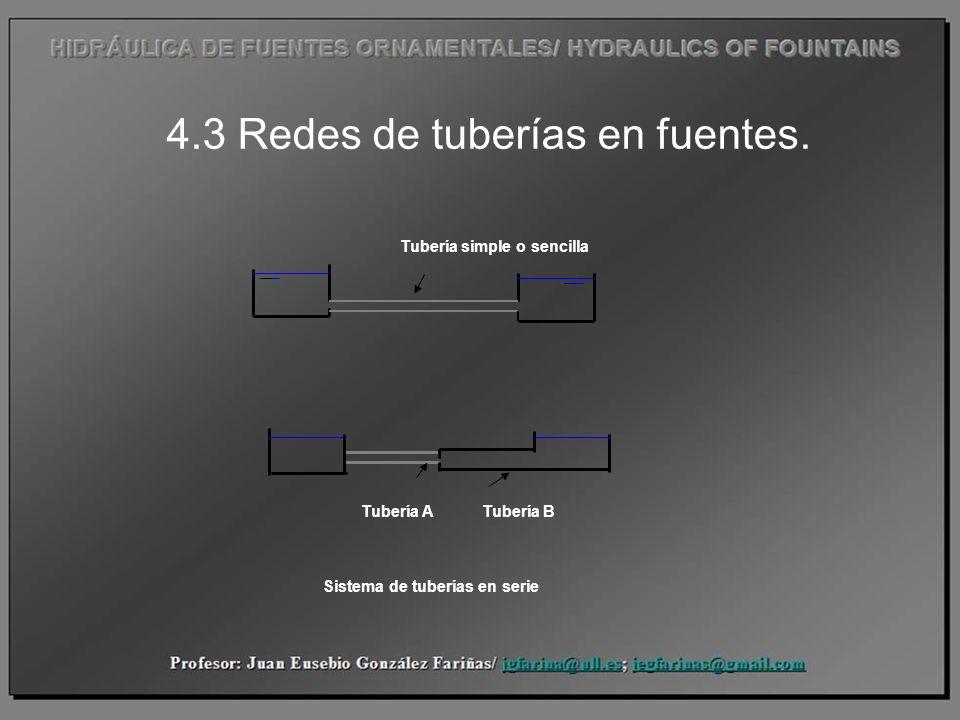4.3 Redes de tuberías en fuentes. Tubería simple o sencilla Sistema de tuberías en serie Tubería ATubería B