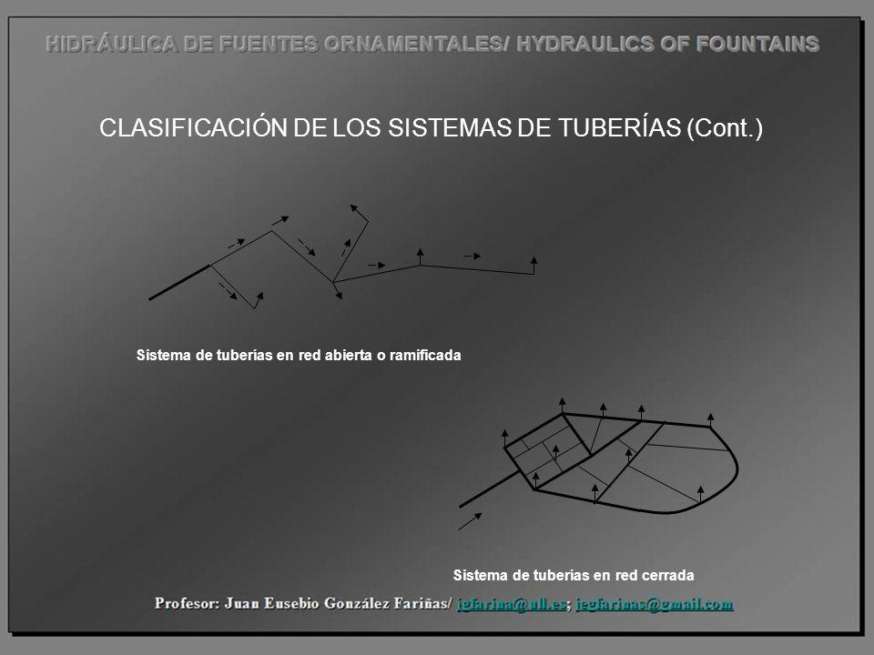 CLASIFICACIÓN DE LOS SISTEMAS DE TUBERÍAS (Cont.) Sistema de tuberías en red abierta o ramificada Sistema de tuberías en red cerrada