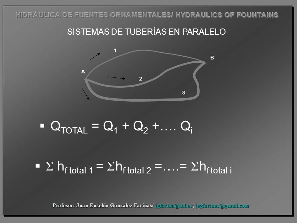 SISTEMAS DE TUBERÍAS EN PARALELO Q TOTAL = Q 1 + Q 2 +…. Q i h f total 1 = h f total 2 =….= h f total i A B 2 1 3