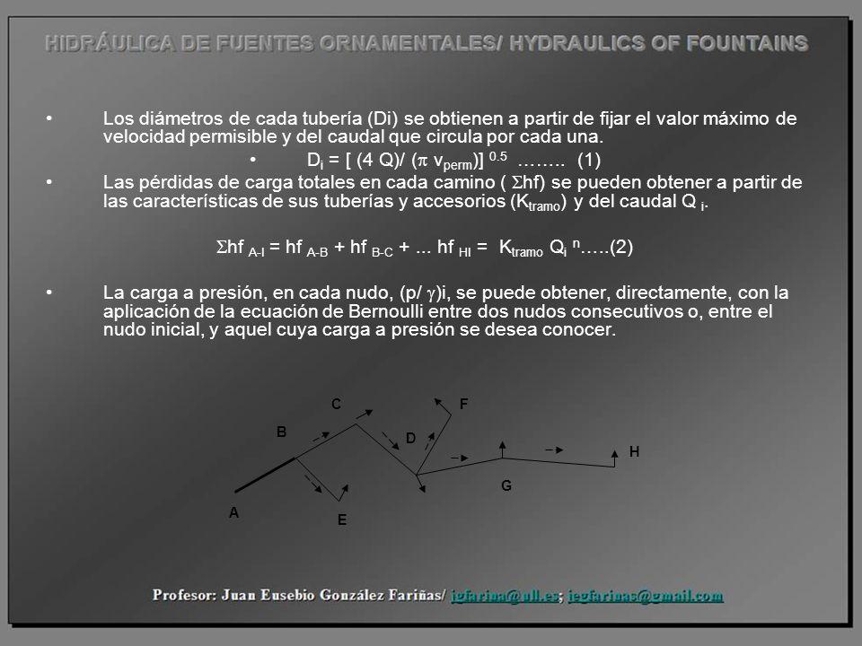 Los diámetros de cada tubería (Di) se obtienen a partir de fijar el valor máximo de velocidad permisible y del caudal que circula por cada una. D i =