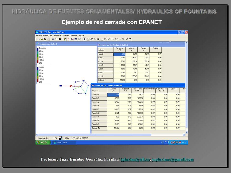 Ejemplo de red cerrada con EPANET