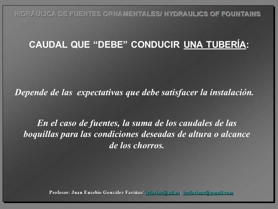 CAUDAL QUE DEBE CONDUCIR UNA TUBERÍA: En el caso de fuentes, la suma de los caudales de las boquillas para las condiciones deseadas de altura o alcanc