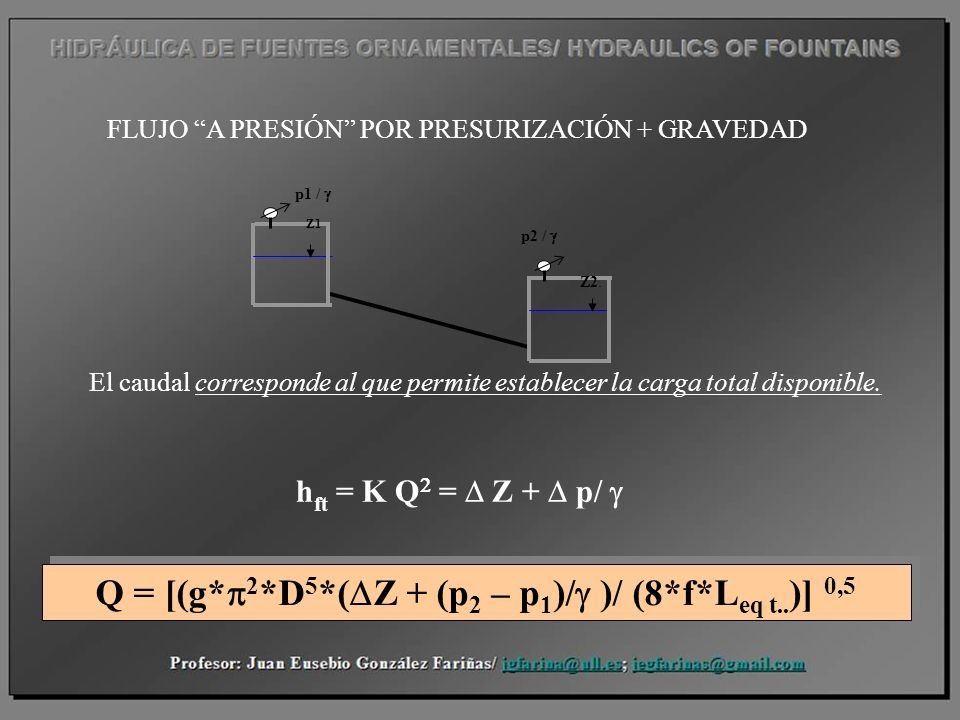 FLUJO A PRESIÓN POR PRESURIZACIÓN + GRAVEDAD El caudal corresponde al que permite establecer la carga total disponible. h ft = K Q = Z + p/ p1 / p2 /