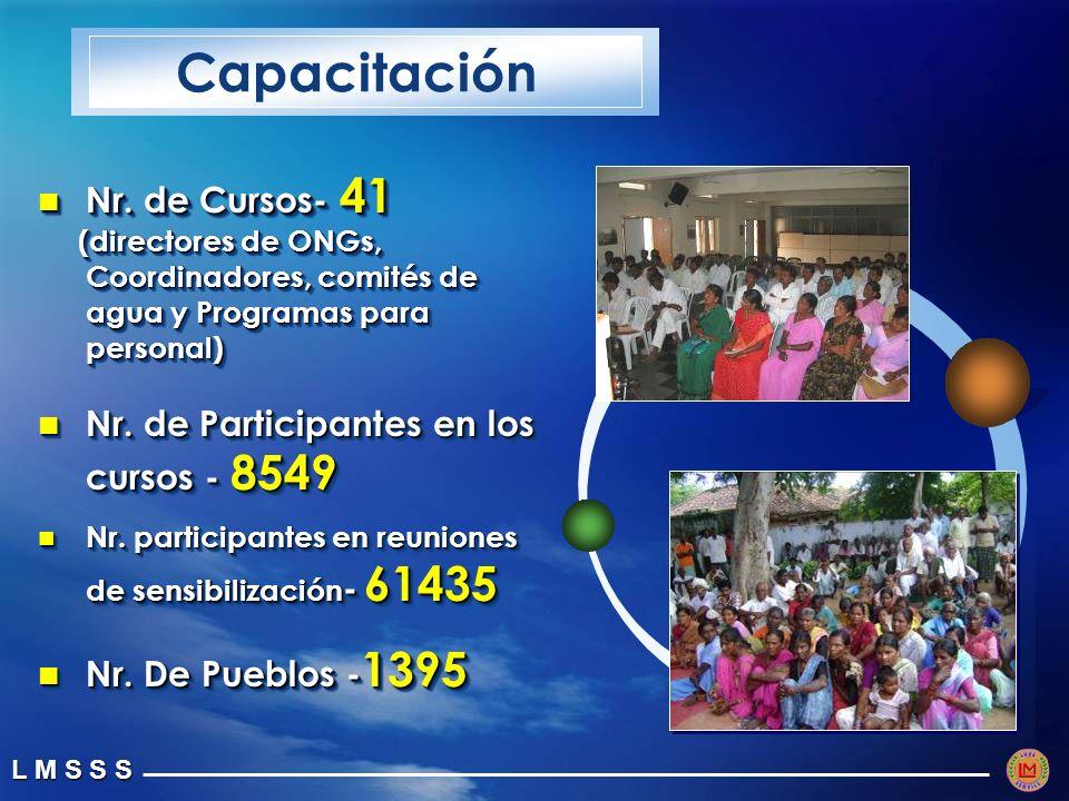 L M S S S Capacitación Nr.de Cursos- 41 Nr.