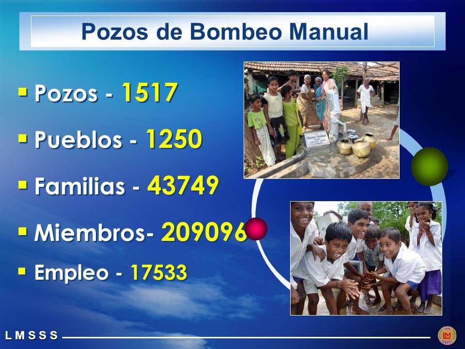 L M S S S Pozos - 1517 Pueblos - 1250 Familias - 43749 Miembros- 209096 Empleo - 17533 Pozos - 1517 Pueblos - 1250 Familias - 43749 Miembros- 209096 Empleo - 17533 Pozos de Bombeo Manual