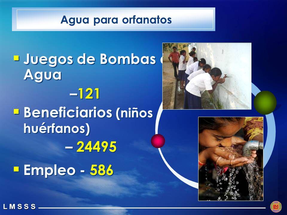 L M S S S Juegos de Bombas de Agua –121 Beneficiarios (niños huérfanos) – 24495 Empleo - 586 Juegos de Bombas de Agua –121 Beneficiarios (niños huérfanos) – 24495 Empleo - 586 Agua para orfanatos