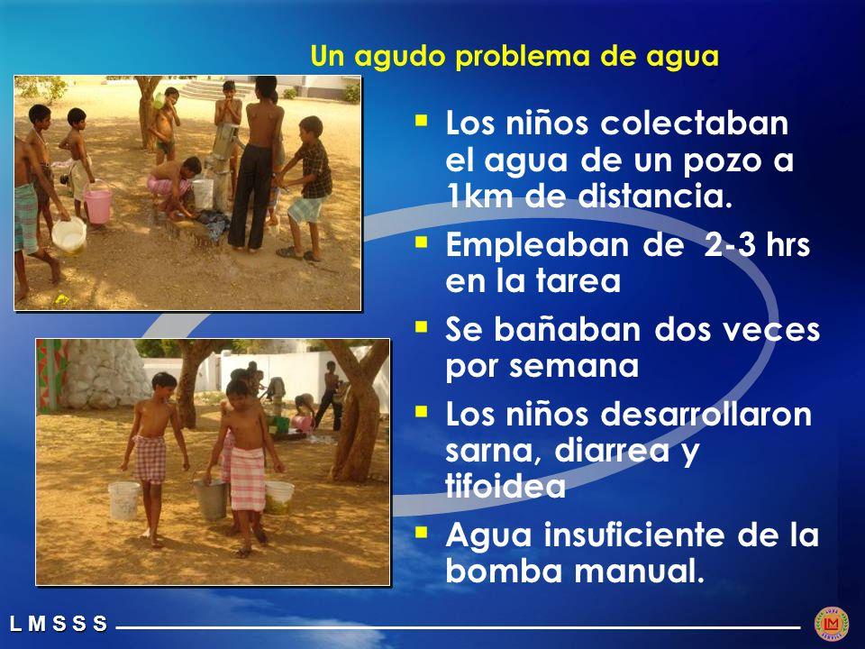 L M S S S Un agudo problema de agua Los niños colectaban el agua de un pozo a 1km de distancia.