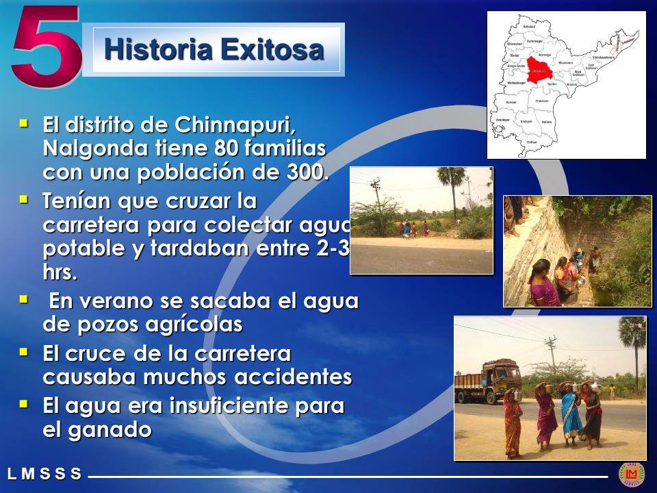 L M S S S El distrito de Chinnapuri, Nalgonda tiene 80 familias con una población de 300.
