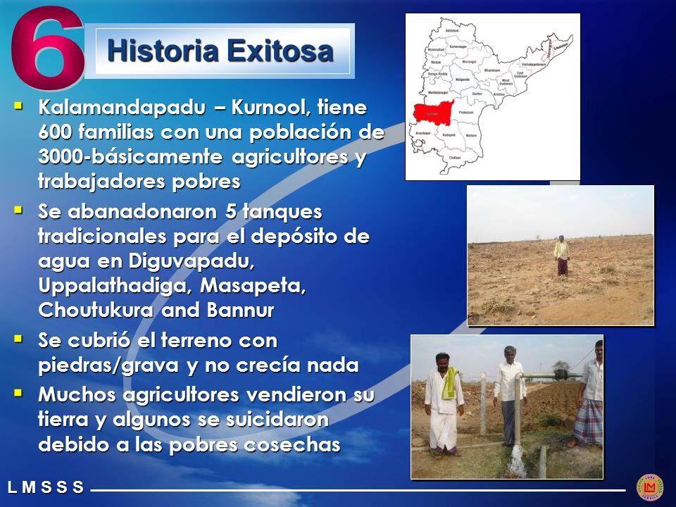 L M S S S Kalamandapadu – Kurnool, tiene 600 familias con una población de 3000-básicamente agricultores y trabajadores pobres Kalamandapadu – Kurnool, tiene 600 familias con una población de 3000-básicamente agricultores y trabajadores pobres Se abanadonaron 5 tanques tradicionales para el depósito de agua en Diguvapadu, Uppalathadiga, Masapeta, Choutukura and Bannur Se abanadonaron 5 tanques tradicionales para el depósito de agua en Diguvapadu, Uppalathadiga, Masapeta, Choutukura and Bannur Se cubrió el terreno con piedras/grava y no crecía nada Se cubrió el terreno con piedras/grava y no crecía nada Muchos agricultores vendieron su tierra y algunos se suicidaron debido a las pobres cosechas Muchos agricultores vendieron su tierra y algunos se suicidaron debido a las pobres cosechas Historia Exitosa