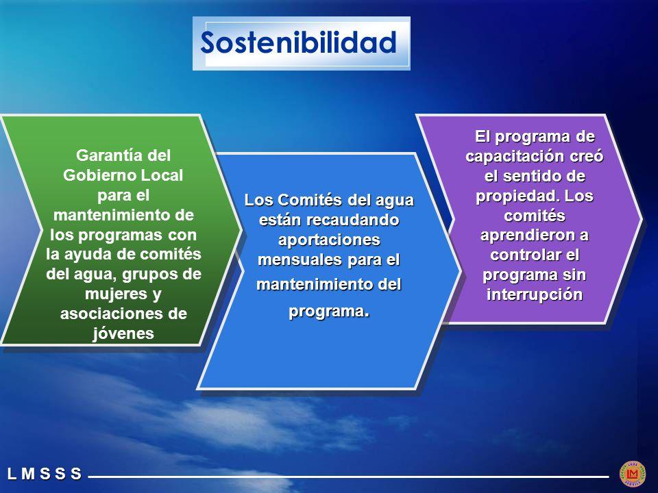 L M S S S Los Comités del agua están recaudando aportaciones mensuales para el mantenimiento del programa.