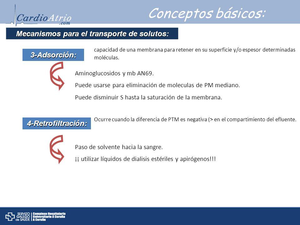 Conceptos básicos: 3-Adsorci ó n: Mecanismos para el transporte de solutos: capacidad de una membrana para retener en su superficie y/o espesor determ