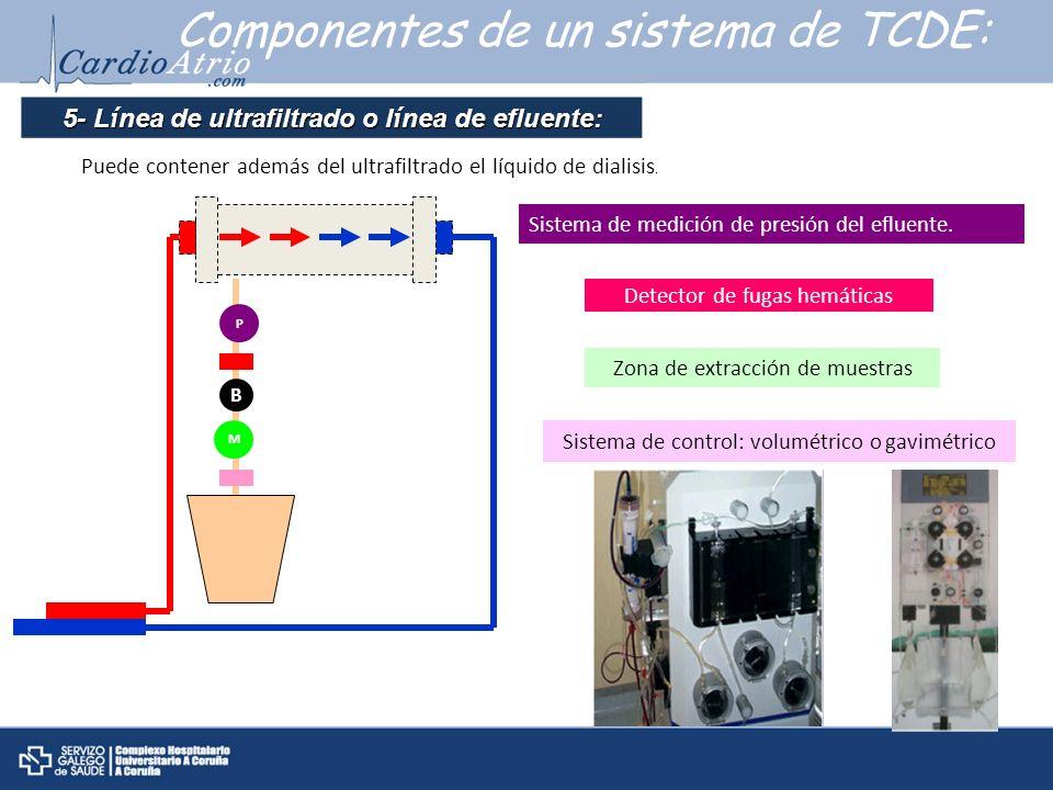 Componentes de un sistema de TCDE: 5- L í nea de ultrafiltrado o l í nea de efluente: Puede contener además del ultrafiltrado el líquido de dialisis.