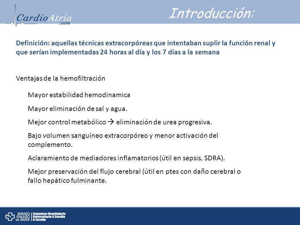 Indicaciones: INDICACIONES RENALES Sobrecarga de volumen Criterios específicos no definidos (respuesta mínima o no respuesta a 160 mg de furosemida o equivalente) Hiperkalemia Criterios específicos no definidos (K> 6.5 mmol/L o niveles rápidamente progresivo) Acidosis metabólica Criterios específicos no definidos (pH<7.1 o acidosis metabólica progresiva) Signos/síntomas de uremia Pericarditis, neuropatía, alteración del nivel de conciencia.