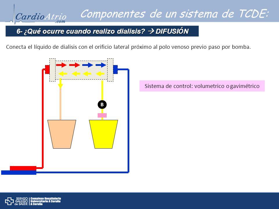 Componentes de un sistema de TCDE: 6- ¿ Qu é ocurre cuando realizo dialisis? DIFUSI Ó N Conecta el líquido de dialisis con el orificio lateral próximo