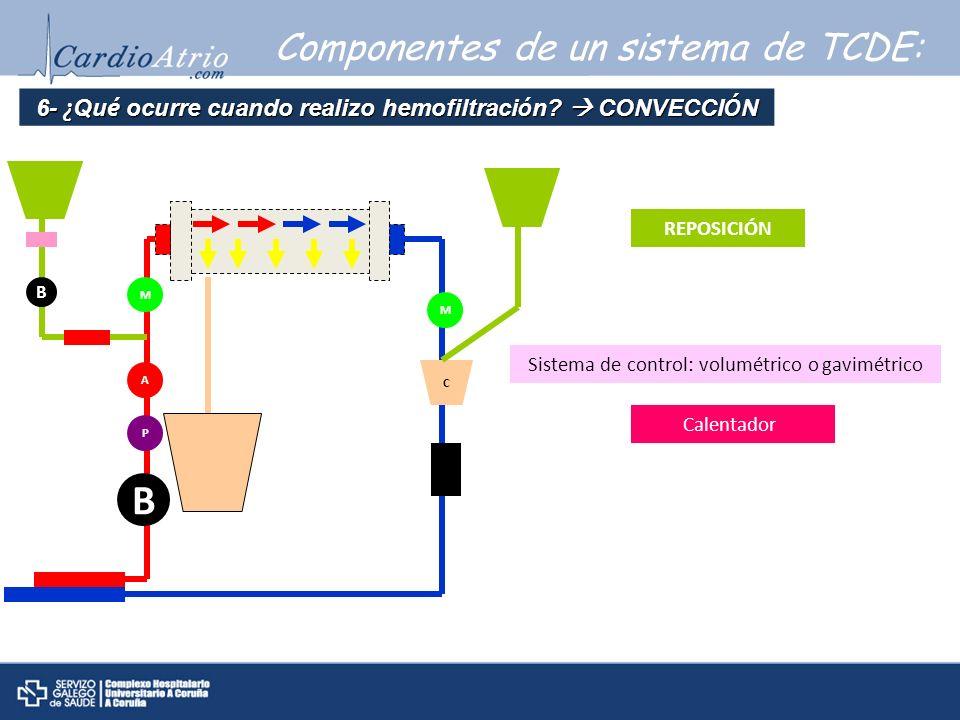 Componentes de un sistema de TCDE: 6- ¿ Qu é ocurre cuando realizo hemofiltraci ó n? CONVECCI Ó N P M A B M C B Sistema de control: volumétrico o gavi