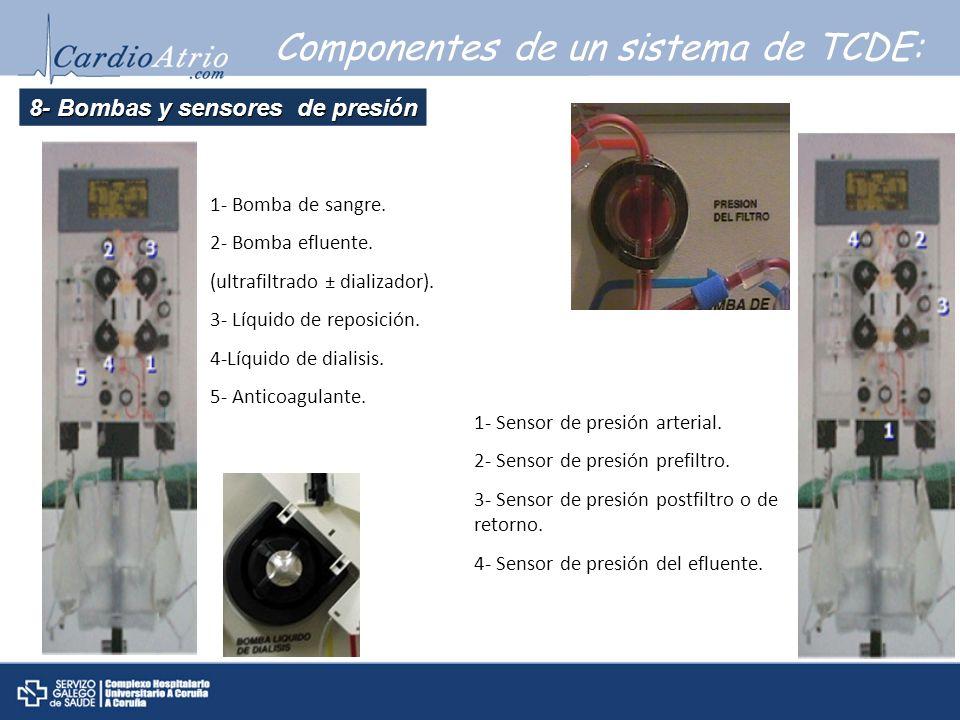 Componentes de un sistema de TCDE: 8- Bombas y sensores de presi ó n 1- Bomba de sangre. 2- Bomba efluente. (ultrafiltrado ± dializador). 3- Líquido d